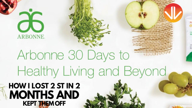 30-Days To Healthy Living
